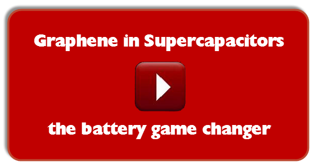 Graphene in Supercapacitors